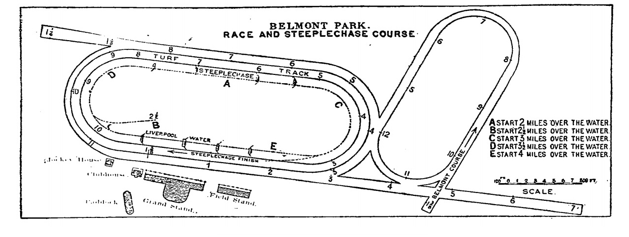 The Past And The Futurity At Mill Ridge Brooklyn Backstretch